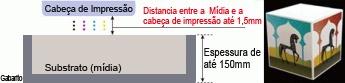 Distancia entre a  Mídia e a cabeça de impressão até 1,5mm