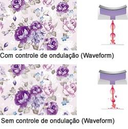 Waveform control applied / No waveform control