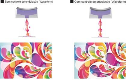 Tecnologia com melhor controle do jato de tinta