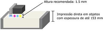 Altura recomendada: 1.5 mm