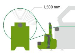 Unidade de rolo jumbo(Para impressão direta em tecidos)