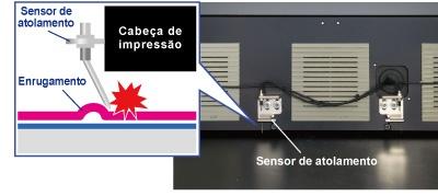 Sensor de atolamento