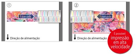 Modo 1 passada: É possível impressão em alta velocidade
