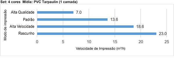Set: 4 cores  Mídia: PVC Tarpaulin (1 camada)