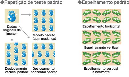 Repetição de Teste padrão / Espelhamento padrão