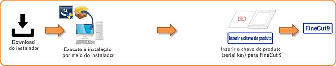 Produto para download (pacote / atualização / acessório padrão / versão do software incluído), Atualização da versão secundária do FineCut 9