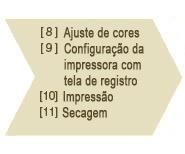 Impressão serigráfica 2
