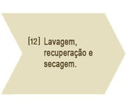 Impressão serigráfica 3